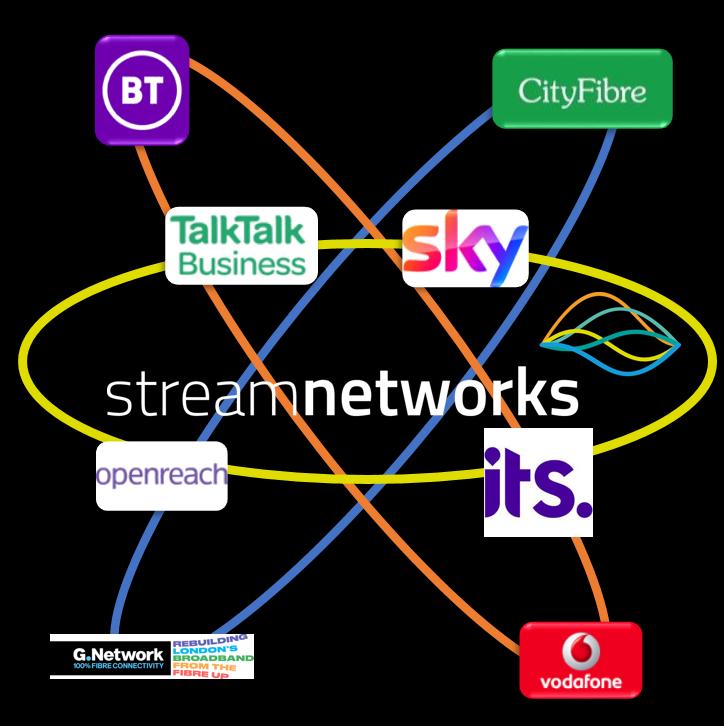 fullfibrebroadband network